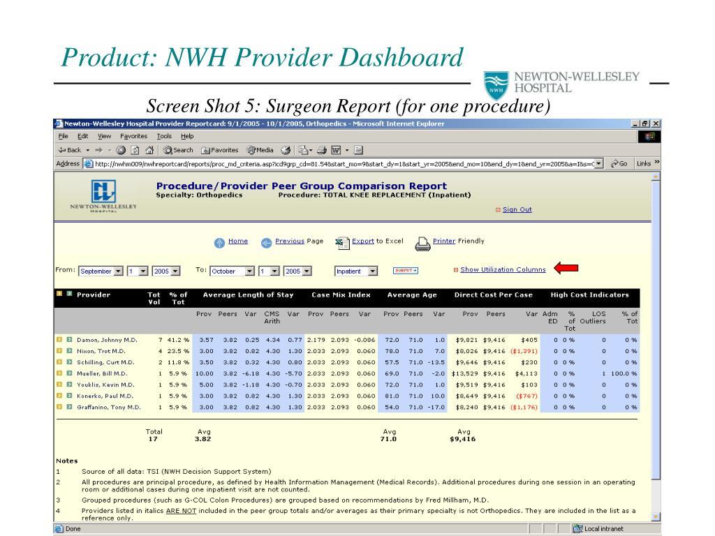 PPT - Newton-Wellesley Hospital Provider Dashboard NESHMM March 29