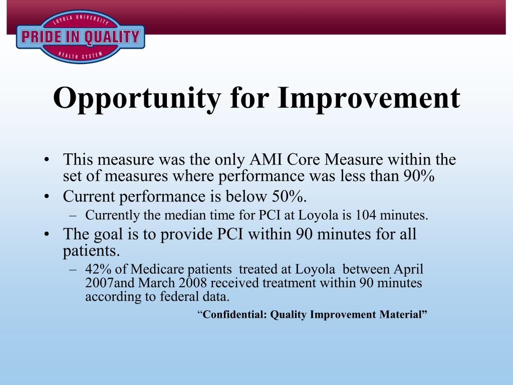 Opportunity for Improvement