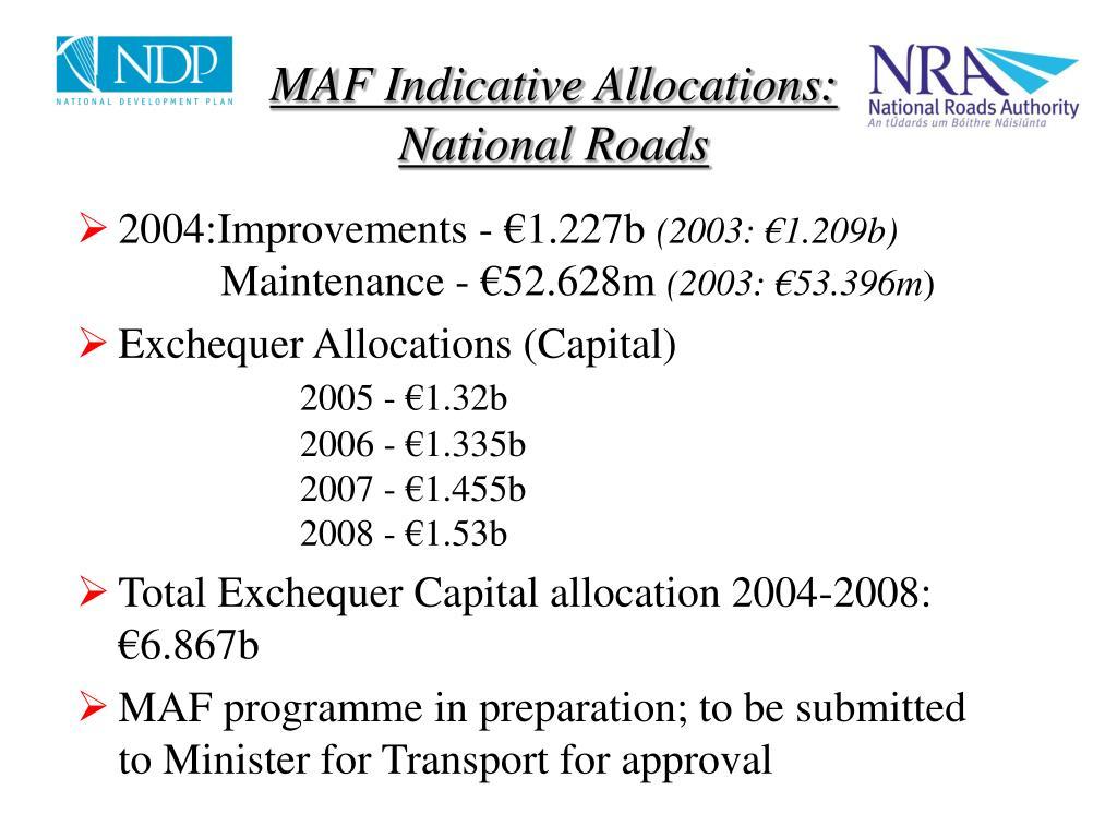 MAF Indicative Allocations: National Roads