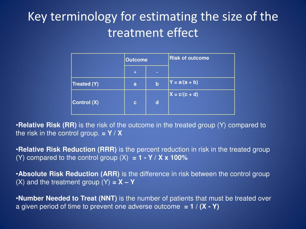 Key terminology for estimating the size of the treatment effect
