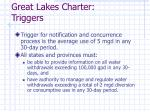 great lakes charter triggers