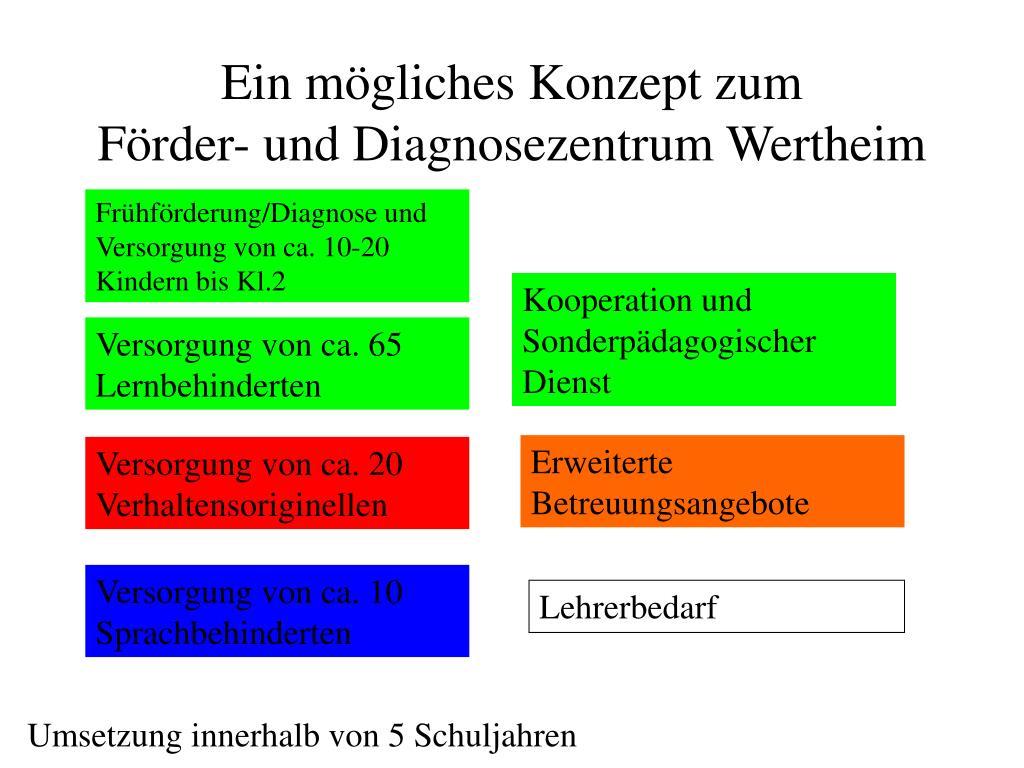 ein m gliches konzept zum f rder und diagnosezentrum wertheim l.
