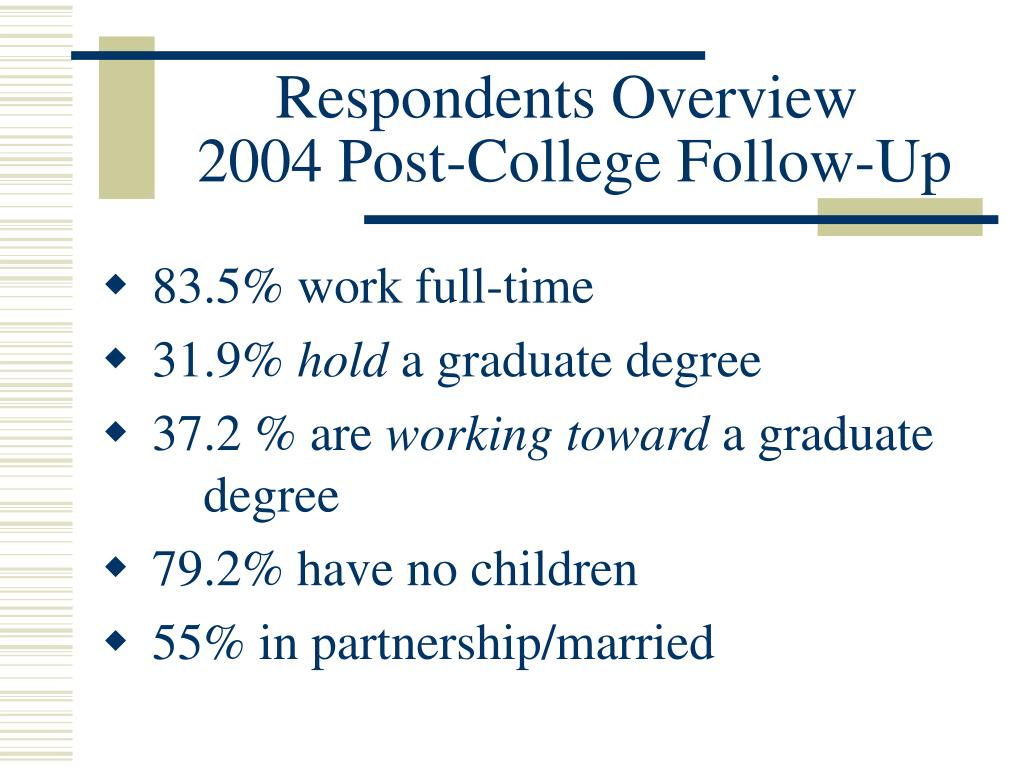 Respondents Overview