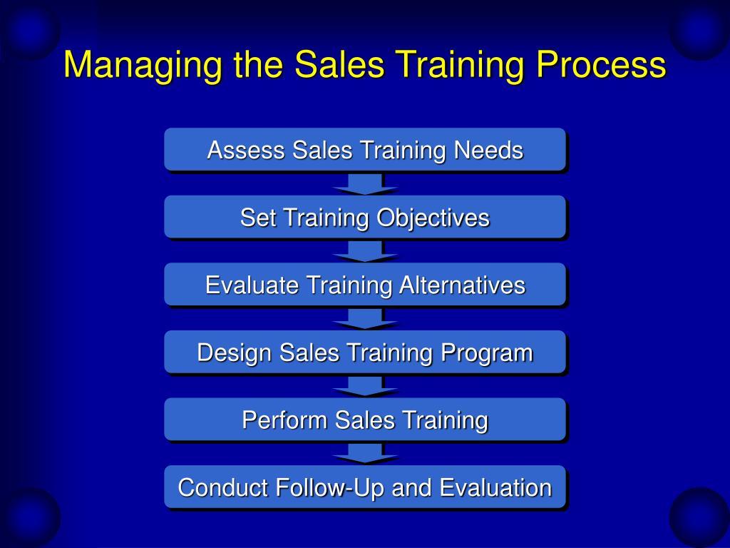 Assess Sales Training Needs