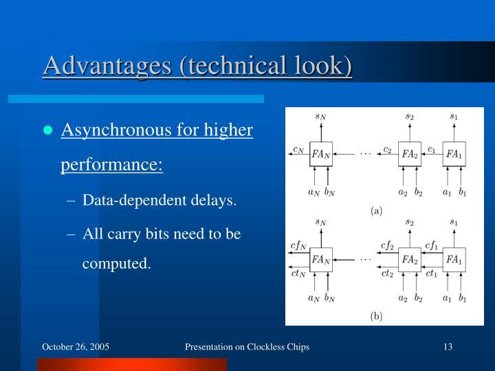 Advantages (technical look)