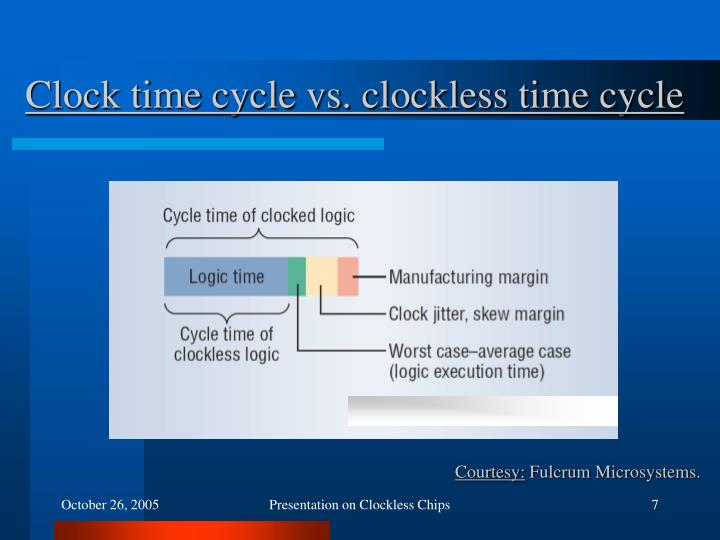 Clock time cycle vs. clockless time cycle