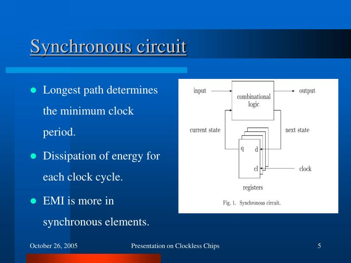 Synchronous circuit