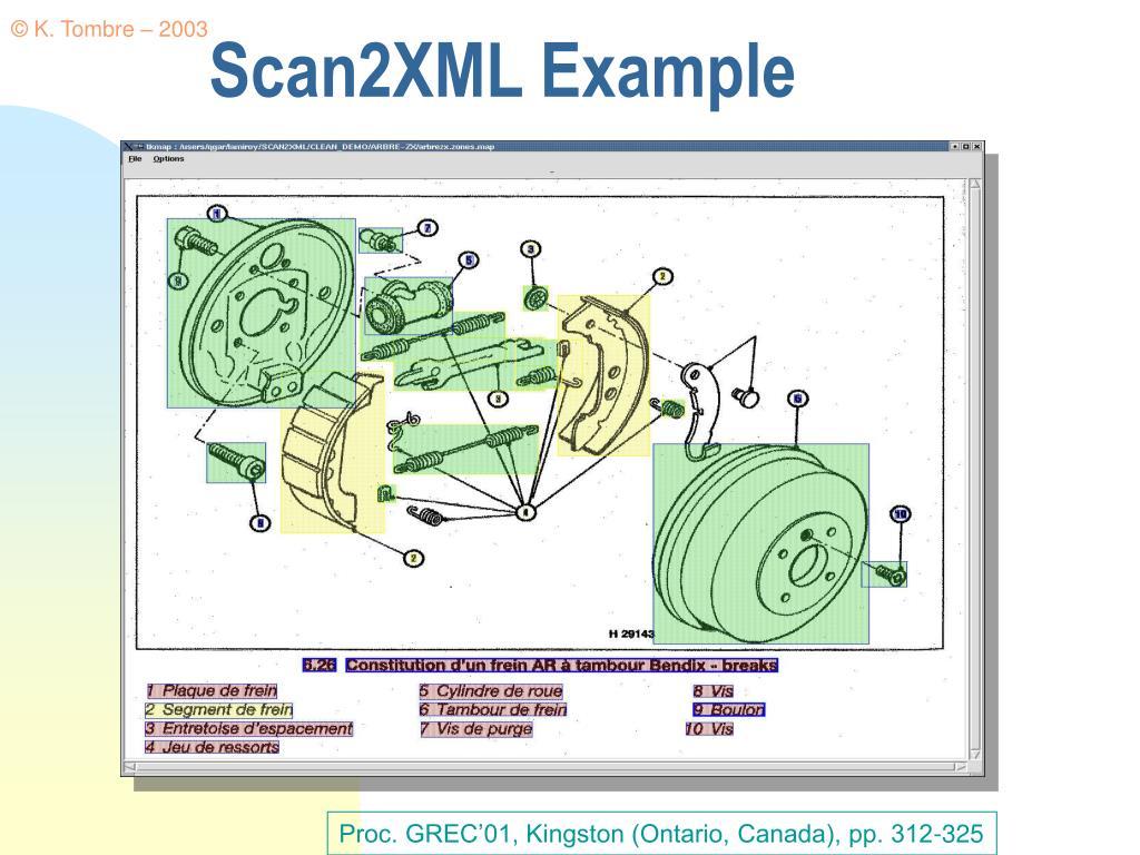 Scan2XML Example
