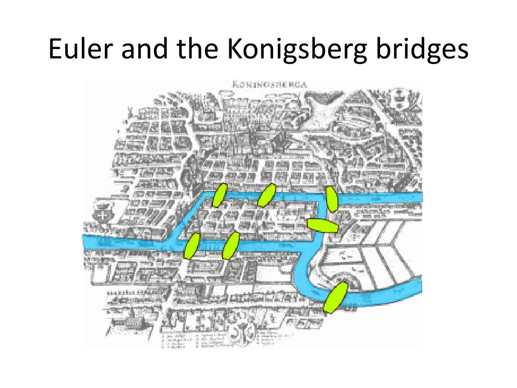 Euler and the Konigsberg bridges