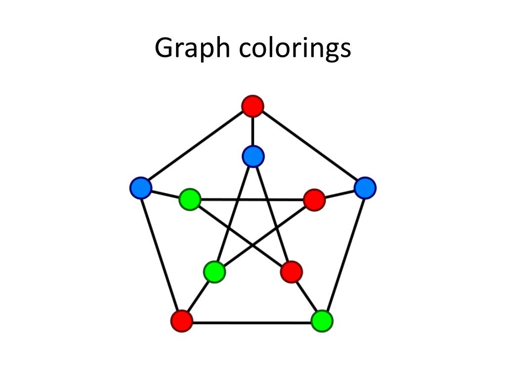 Graph colorings
