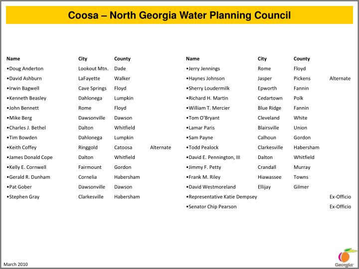 coosa north georgia water planning council n.