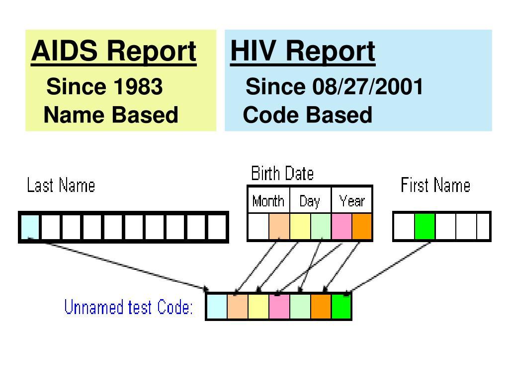 AIDS Report