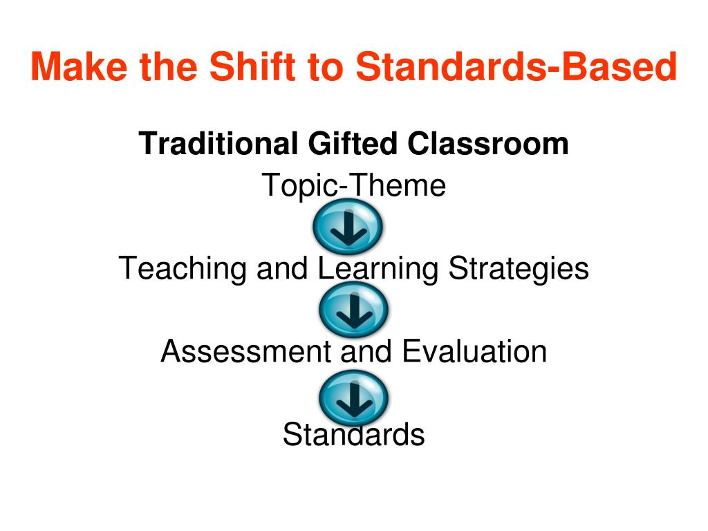 Make the Shift to Standards-Based