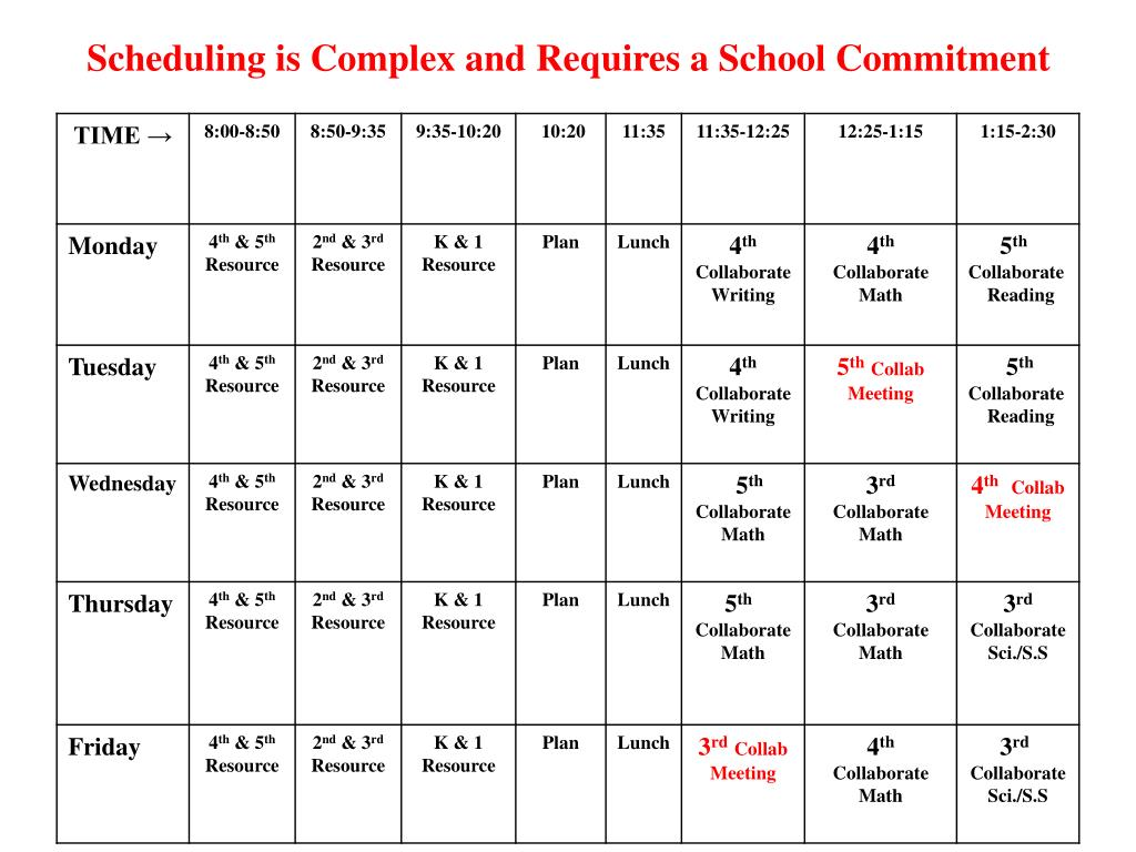 Scheduling is Complex and Requires a School Commitment