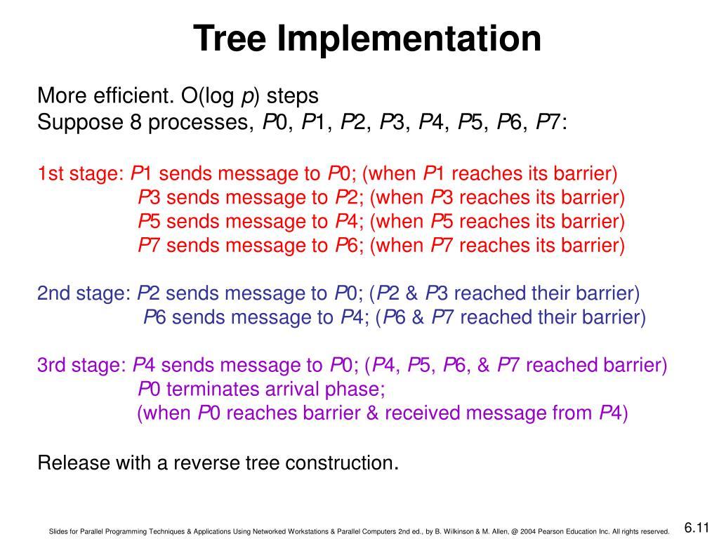 Tree Implementation