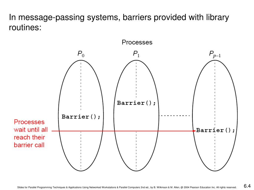 In message-passing systems, barriers provided with library
