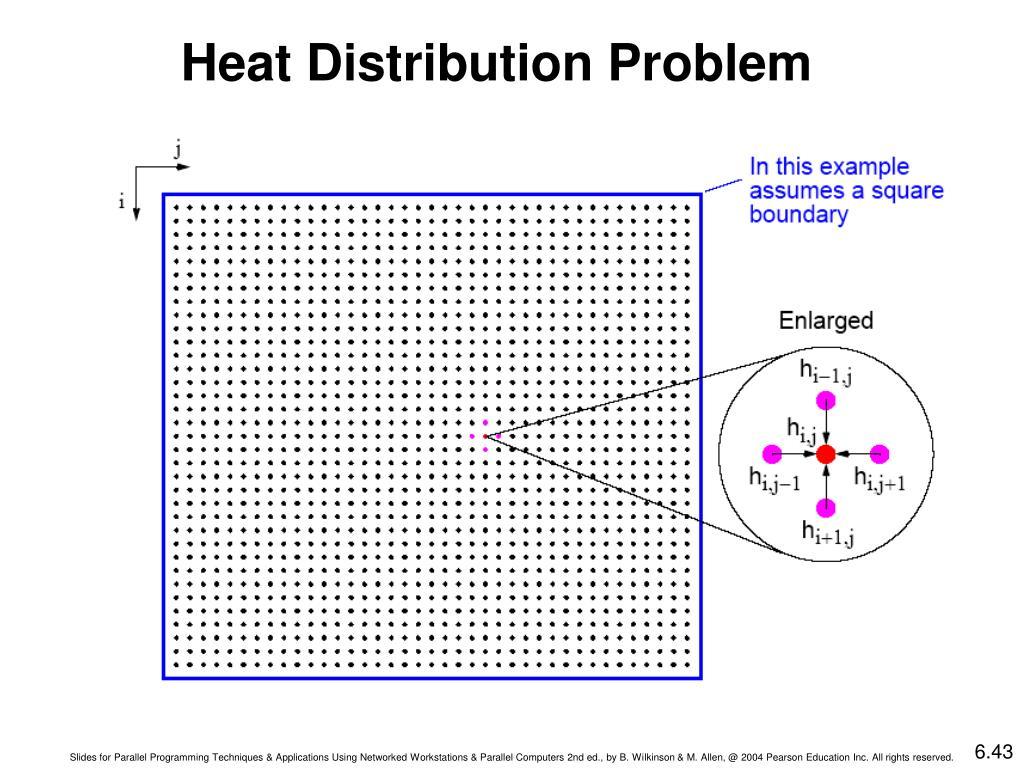 Heat Distribution Problem
