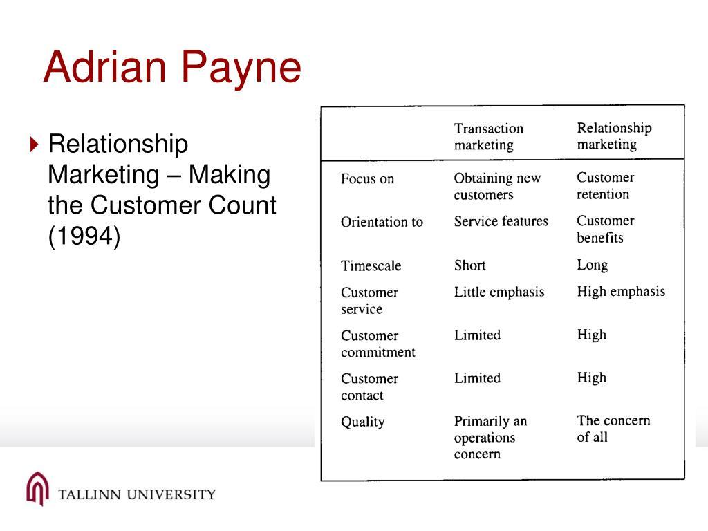 Adrian Payne
