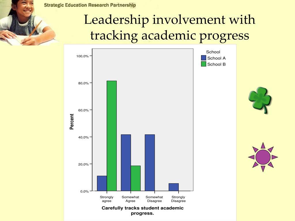 Leadership involvement with tracking academic progress