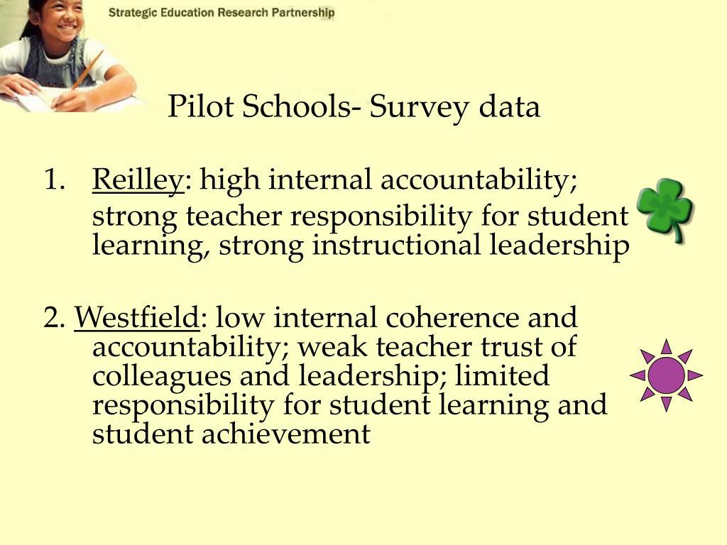 Pilot Schools- Survey data
