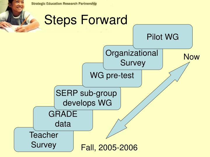 Steps forward