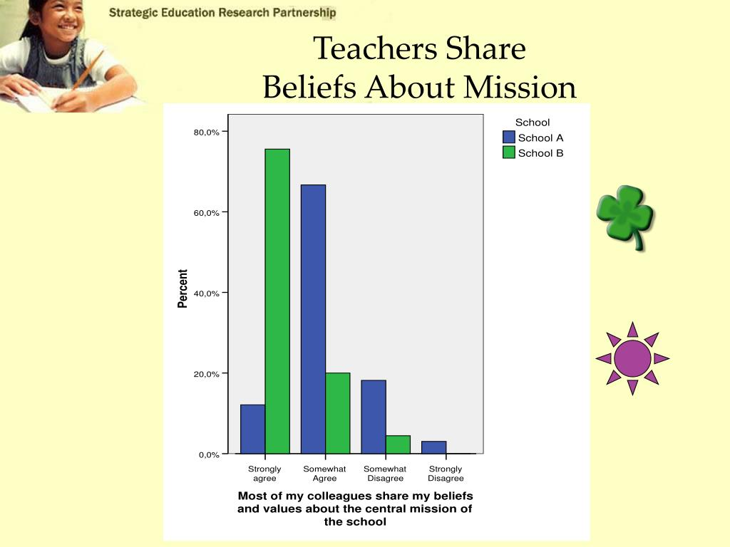 Teachers Share