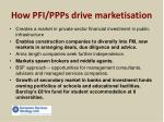 how pfi ppps drive marketisation