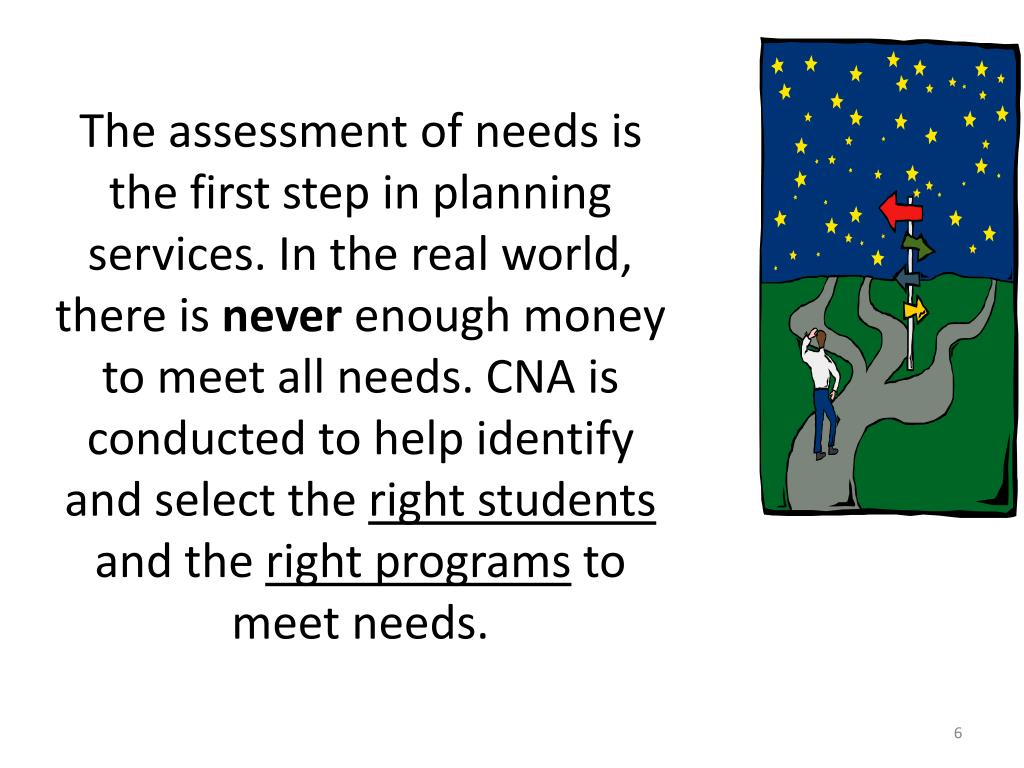 The assessment of needs is the first step in planning