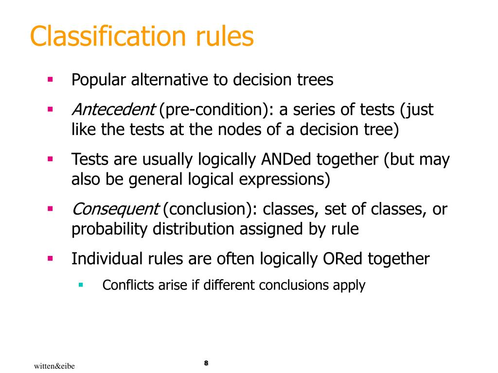 Classification rules