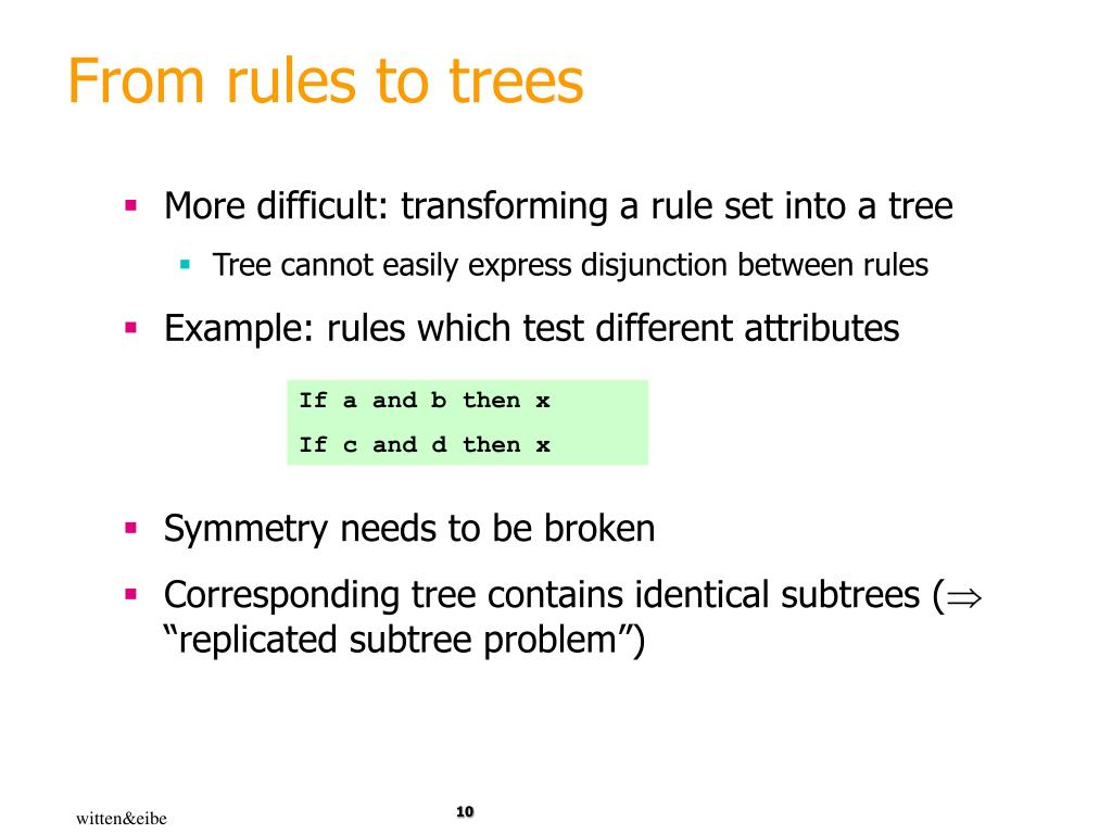 From rules to trees