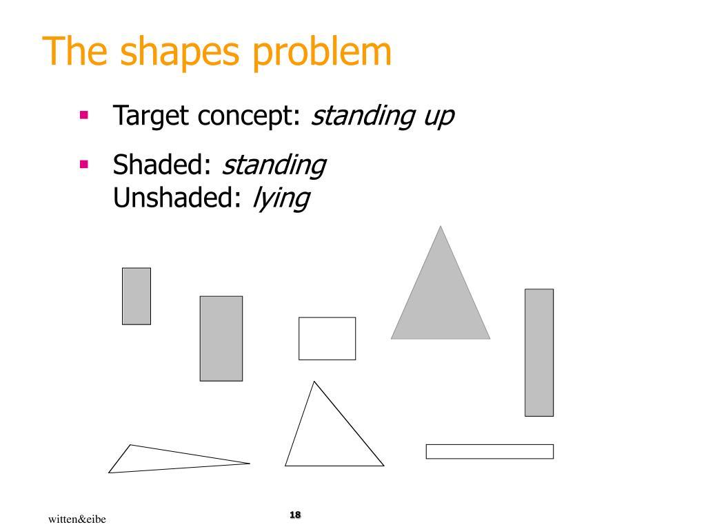 The shapes problem