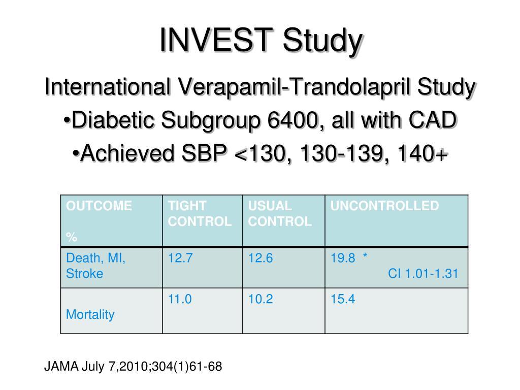 INVEST Study