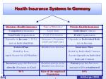health insurance systems in germany