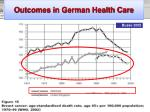 outcomes in german health care