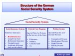 structure of the german social security system