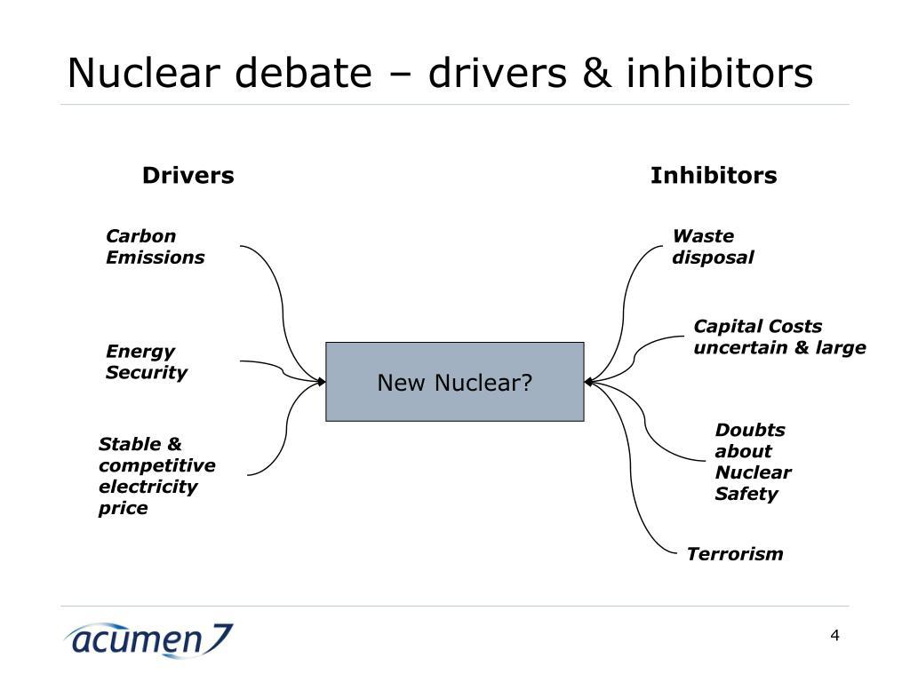 Nuclear debate – drivers & inhibitors