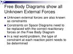 free body diagrams show all unknown external forces