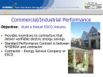 commercial industrial performance