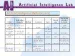artificial intelligence methods cont15
