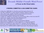 towards wildlife friendly wind power a focus on the great lakes10