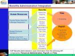 benefits administration integration