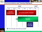 communications and training highlights