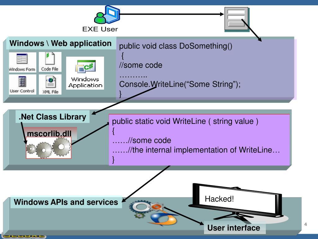 Windows \ Web application