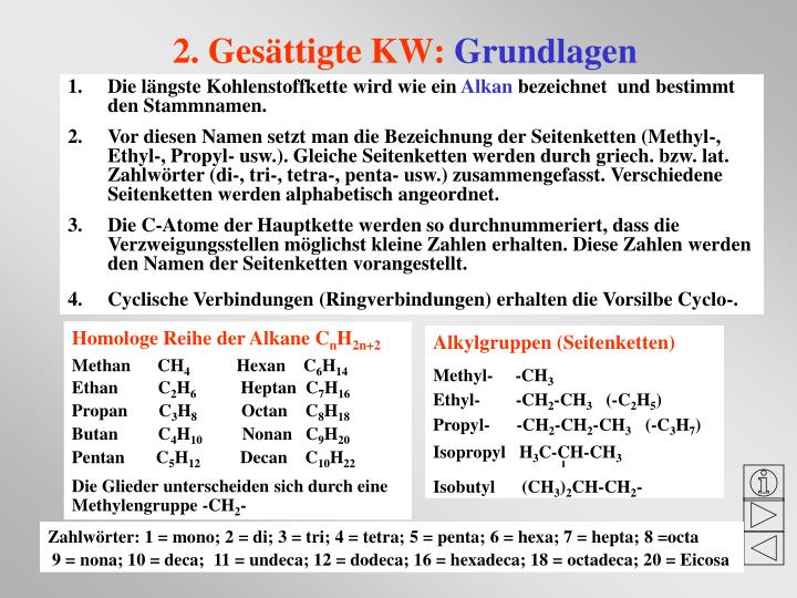 Niedlich Arbeitsblatt Auf IUPAC Nomenklatur Organischer Verbindungen ...