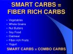 smart carbs fiber rich carbs