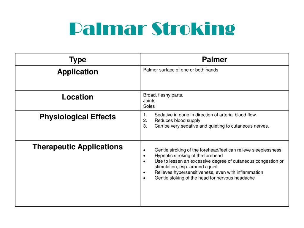 Palmar Stroking