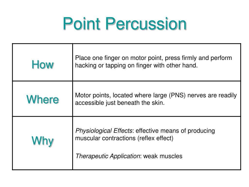 Point Percussion
