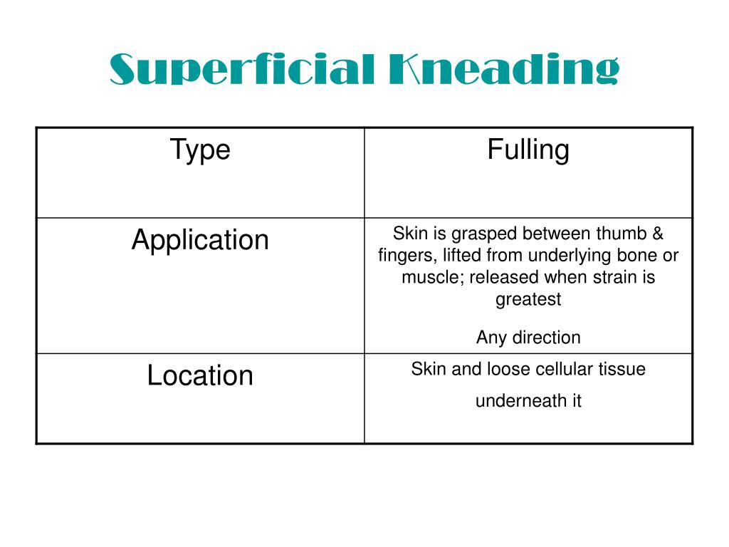 Superficial Kneading