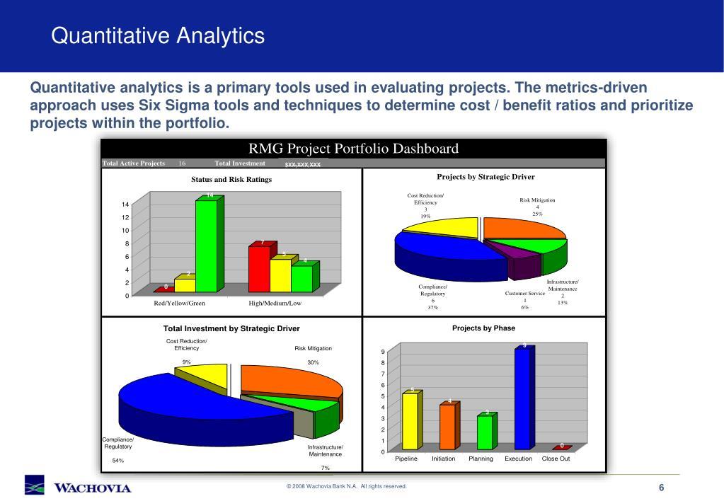 Quantitative Analytics