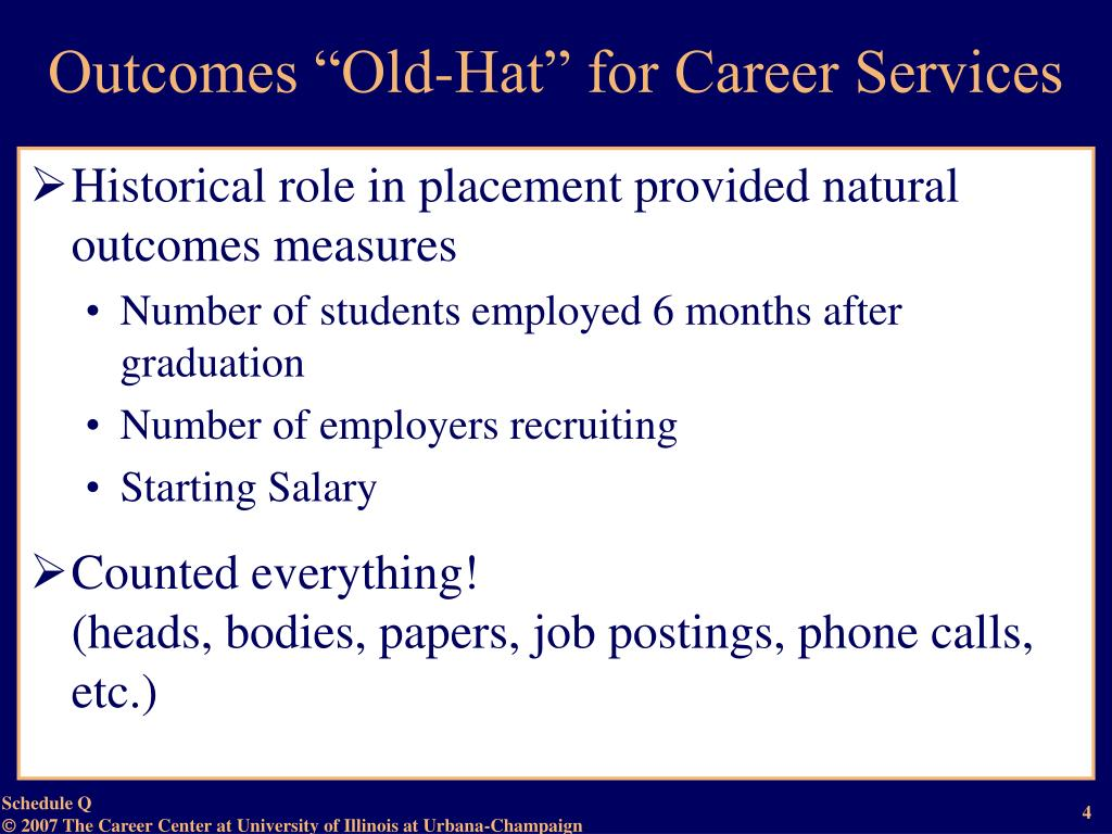 """Outcomes """"Old-Hat"""" for Career Services"""